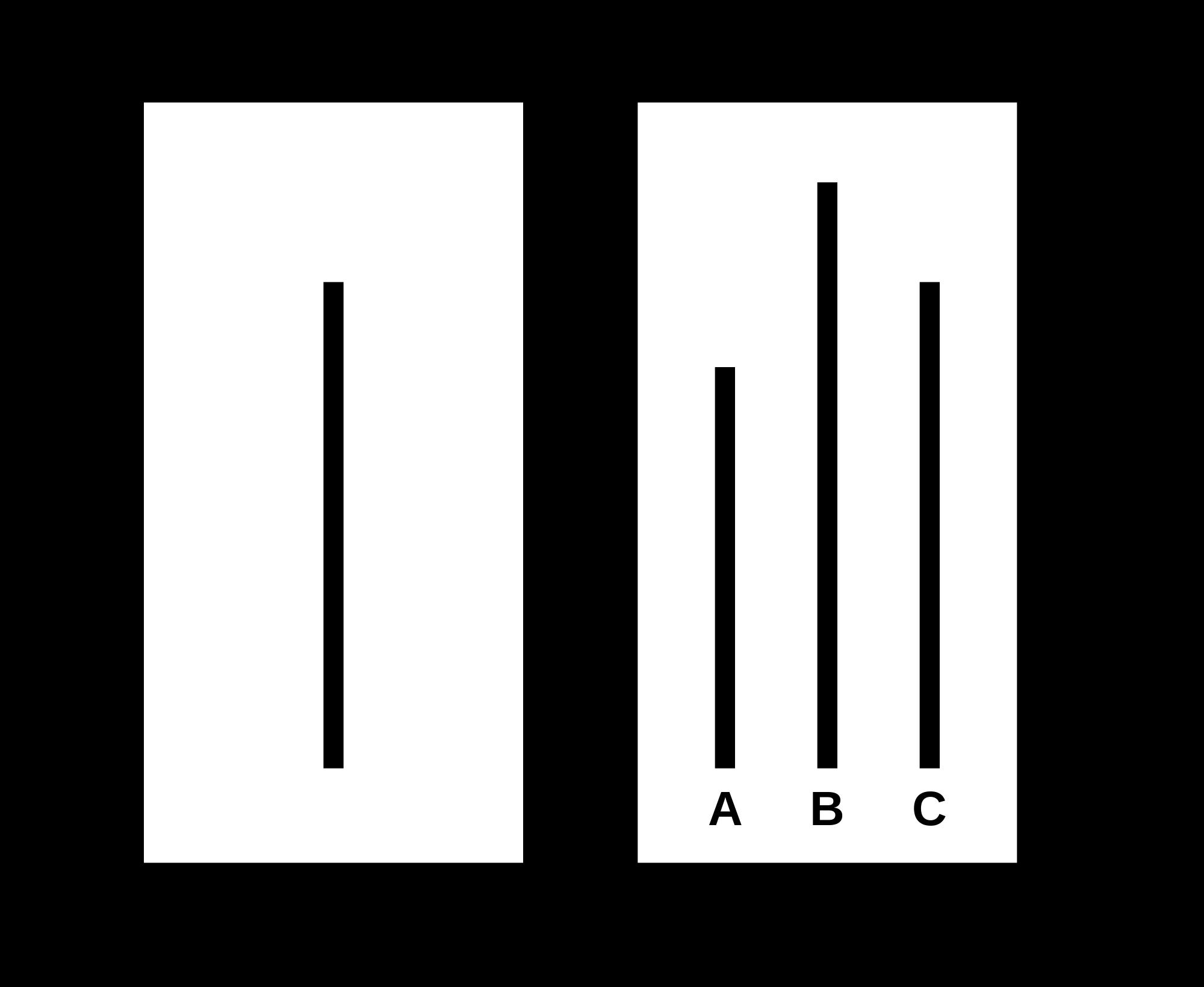 2000px-asch_experiment-svg