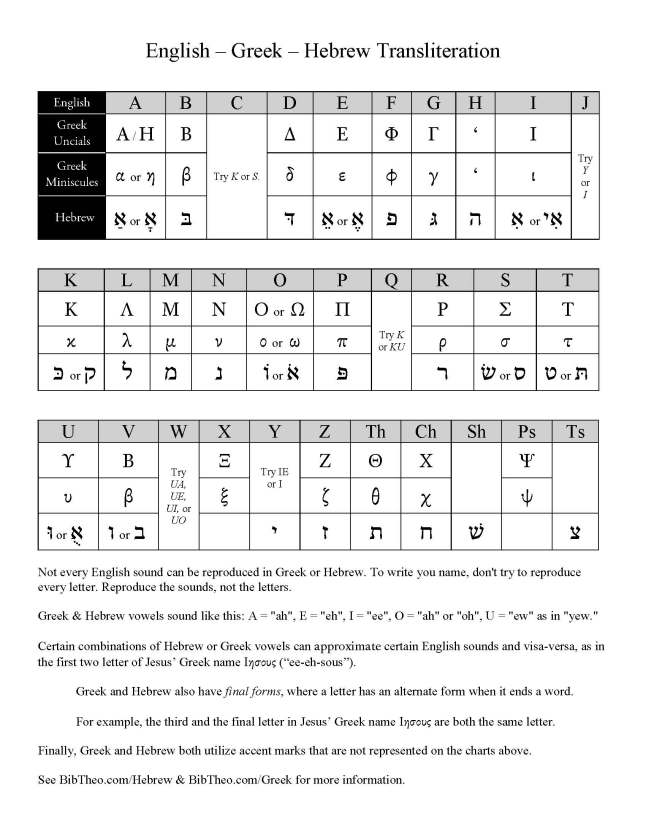 English_Greek_Hebrew_Alphabet_Pages__2018_Page_1